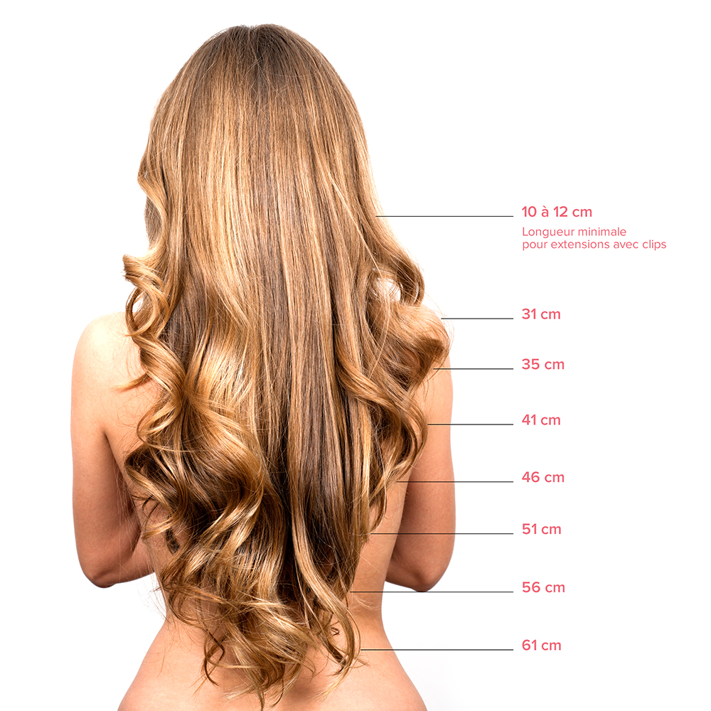 ... pour bien choisir vos extensions cheveux - Gouiran Beauté Particulier